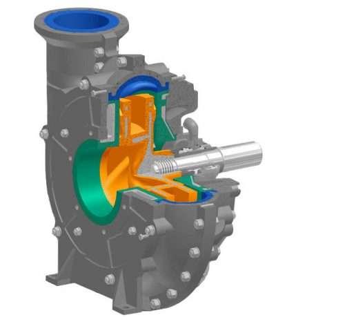 Original Hawiflex® Ersatzteile für Pumpen